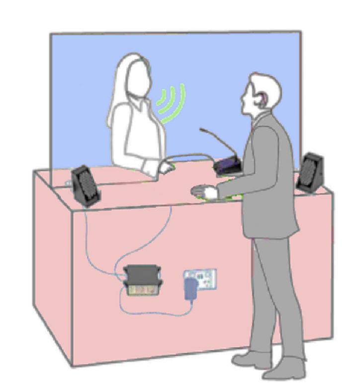 Speech transfer package